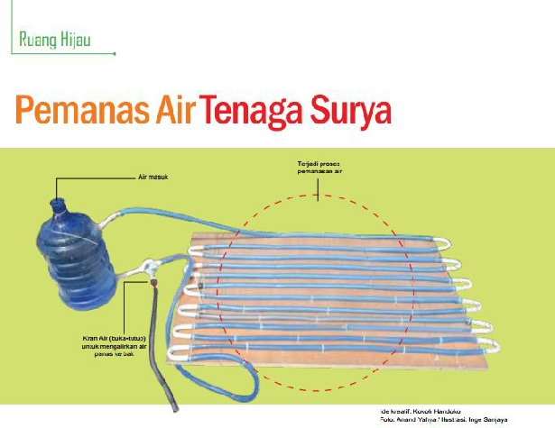 Pemanas Air Tenaga Surya Yayasan Buddha Tzu Chi Indonesia