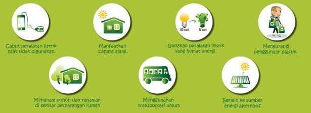 Hemat Energi Yayasan Buddha Tzu Chi Indonesia